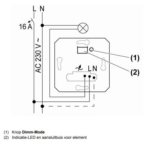 https://www.elektrototaalmarkt.nl/media/catalog/product/cache/63a26bd5f8a87e84b7b01548ce4b865d/g/i/gira-systeem-3000-dimmer-4171246-sfeer-1.jpg