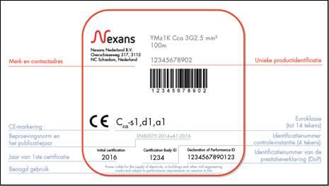 CPR kabels CE-markering Nexans