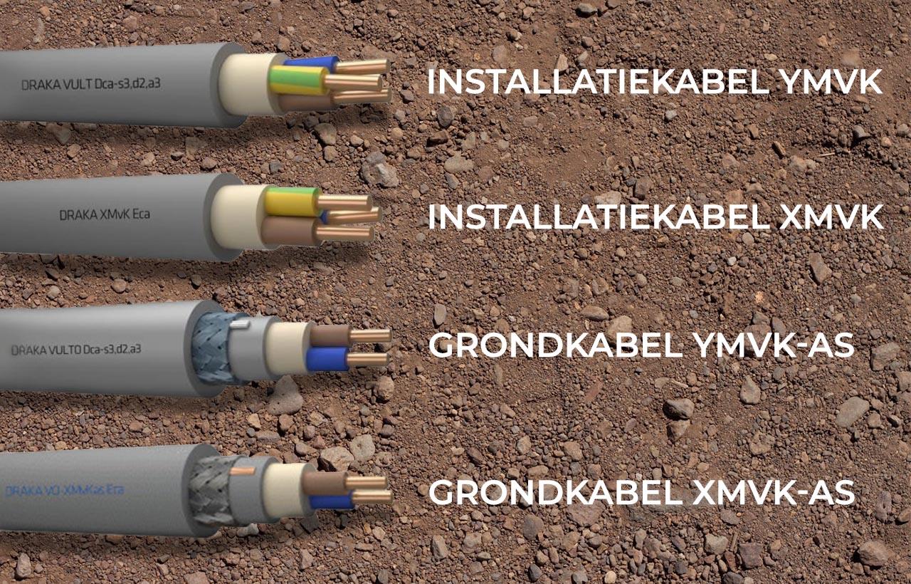 Illustratie van installatiekabels en grondkabels
