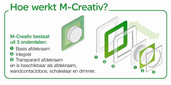 Schneider Electric M-Creativ
